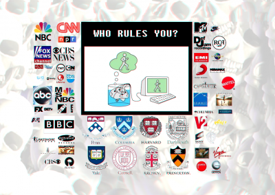 Who Rules You?